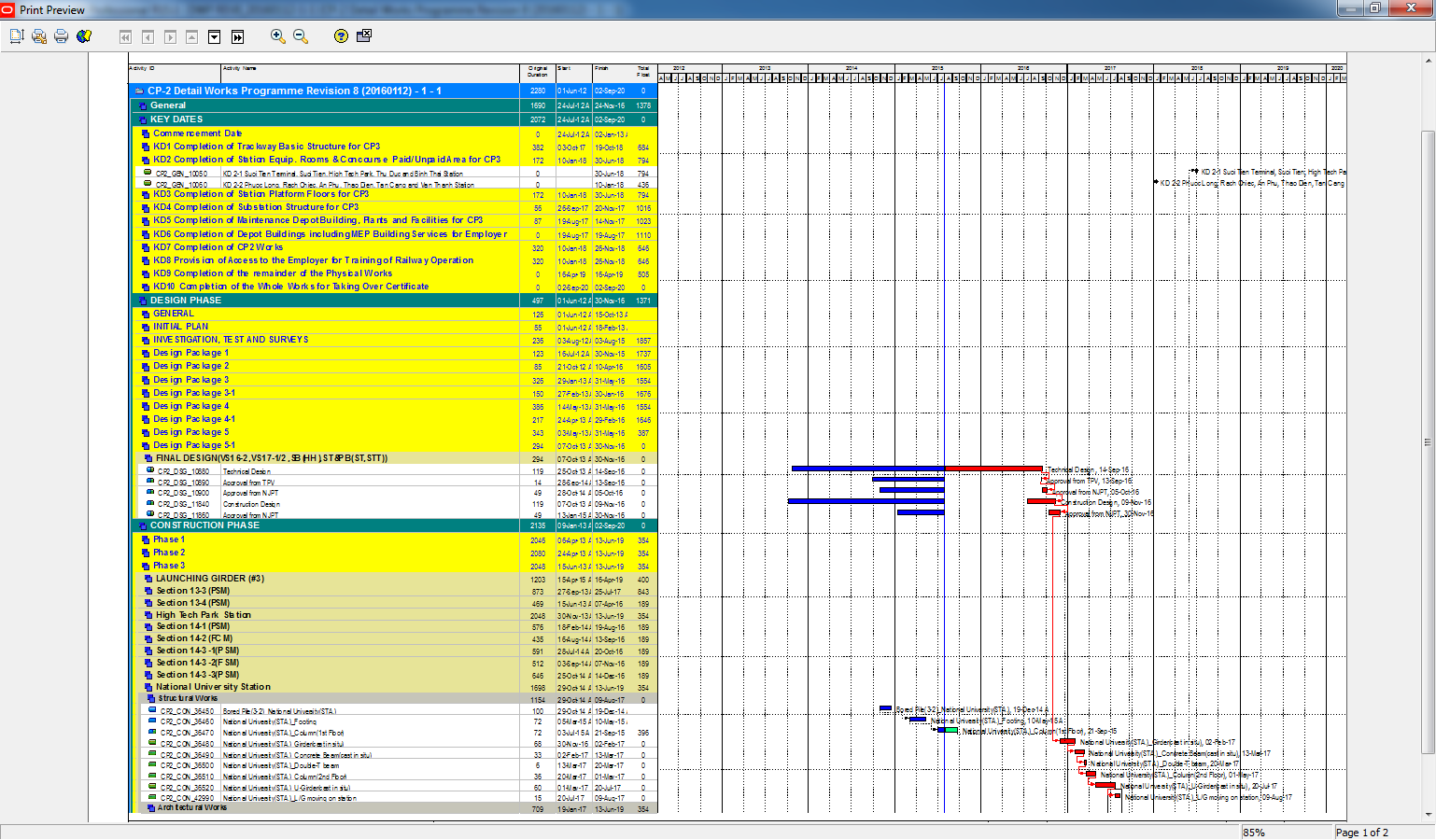 Make report to show only some wbs in gantt chart do duy khuong blog post navigation nvjuhfo Images