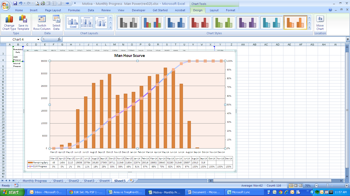 Graphing a p6 resource s curve in excel do duy khuong blog tutorial files baditri Image collections