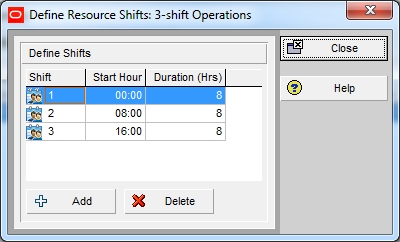 How does Resource Shift Calendar in Primavera P6 work - 8