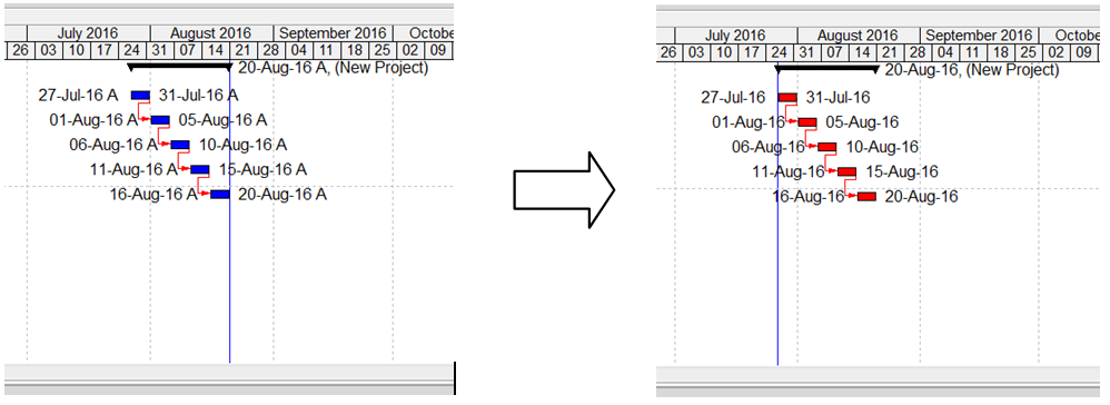 How to remove actual / progress from Primavera P6schedule