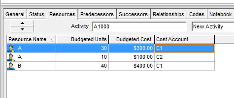 What is Cost Account in Primavera P6 usedfor?