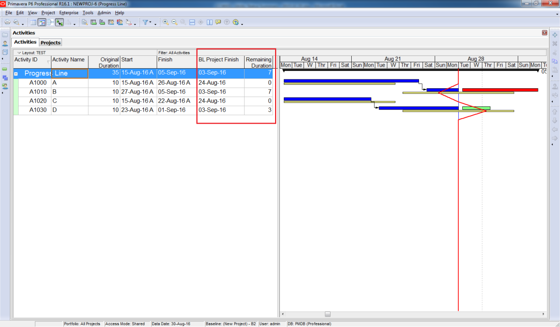 Compare Actual Progress with Baseline on Gantt chart in Primavera P6 - 10