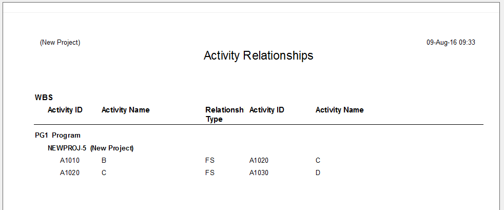 Filter activity by Relationship Type in PrimaveraP6