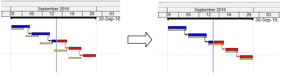 How to update Baseline in PrimaveraP6
