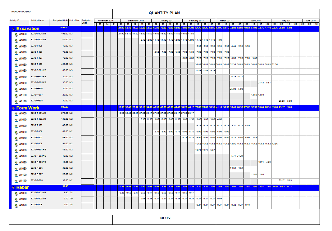 how-to-assign-resource-resource-loading-make-resource-plan-in-primavera-p6-10