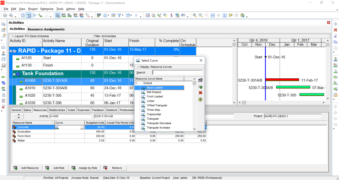 How to assign resource, resource loading, make resource plan in Primavera P6-20