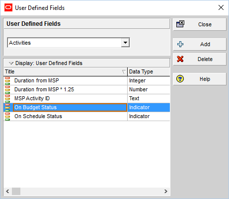 How to quickly identify Behind Schedule and Over Budget activity by Indicator UDF in Primavera P6-10