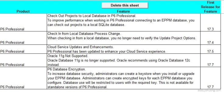 What_s new in Primavera P6 Professional version 17.7-1