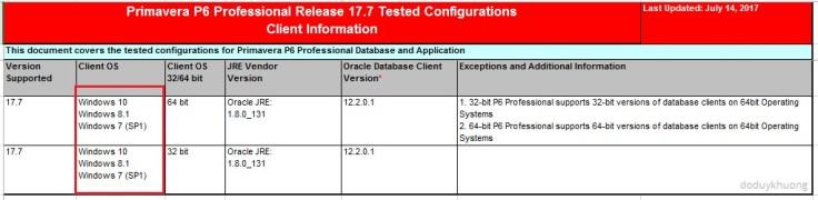 What_s new in Primavera P6 Professional version 17.7-4