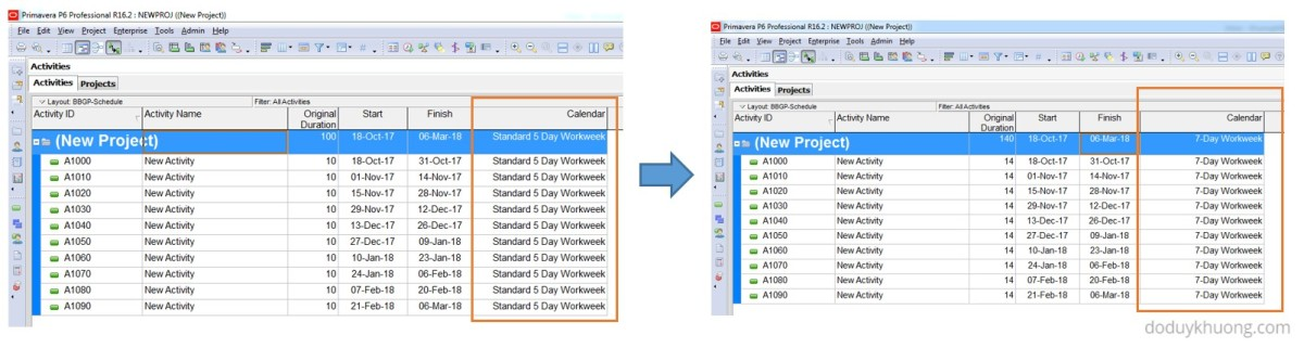How to Change 5 Day Workweek to 7 Day Workweek calendar but keep Project Finish Date unchanged in Primavera P6