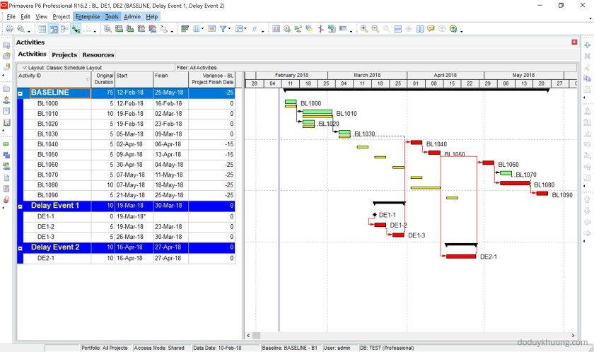 Impacted As-Planned Delay Analysis - Using Primavera P6 to see combined, consolidated effect from some or all delay event-6