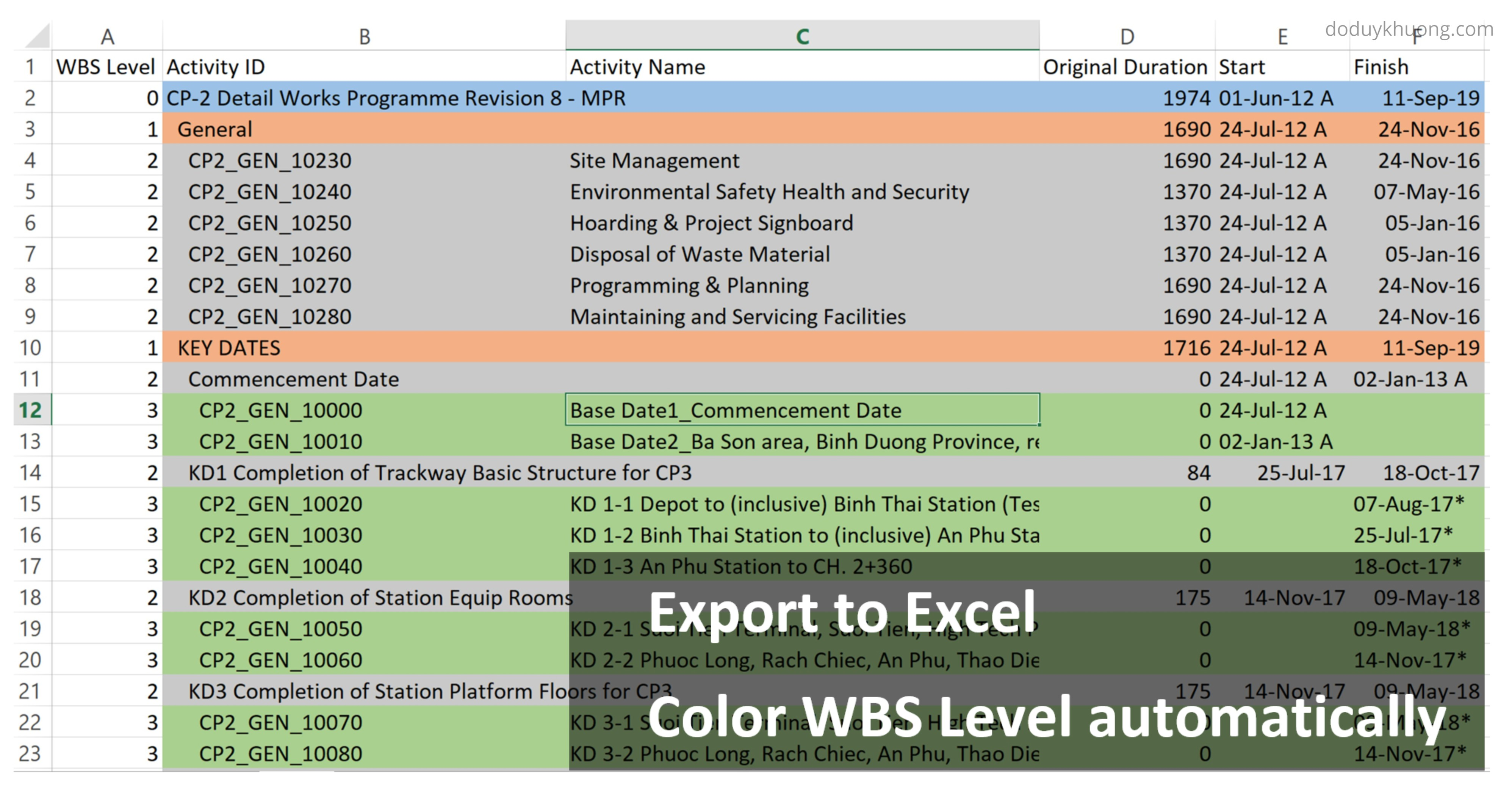 Primavera P6 export to Excel. How to color WBS level automatically ...