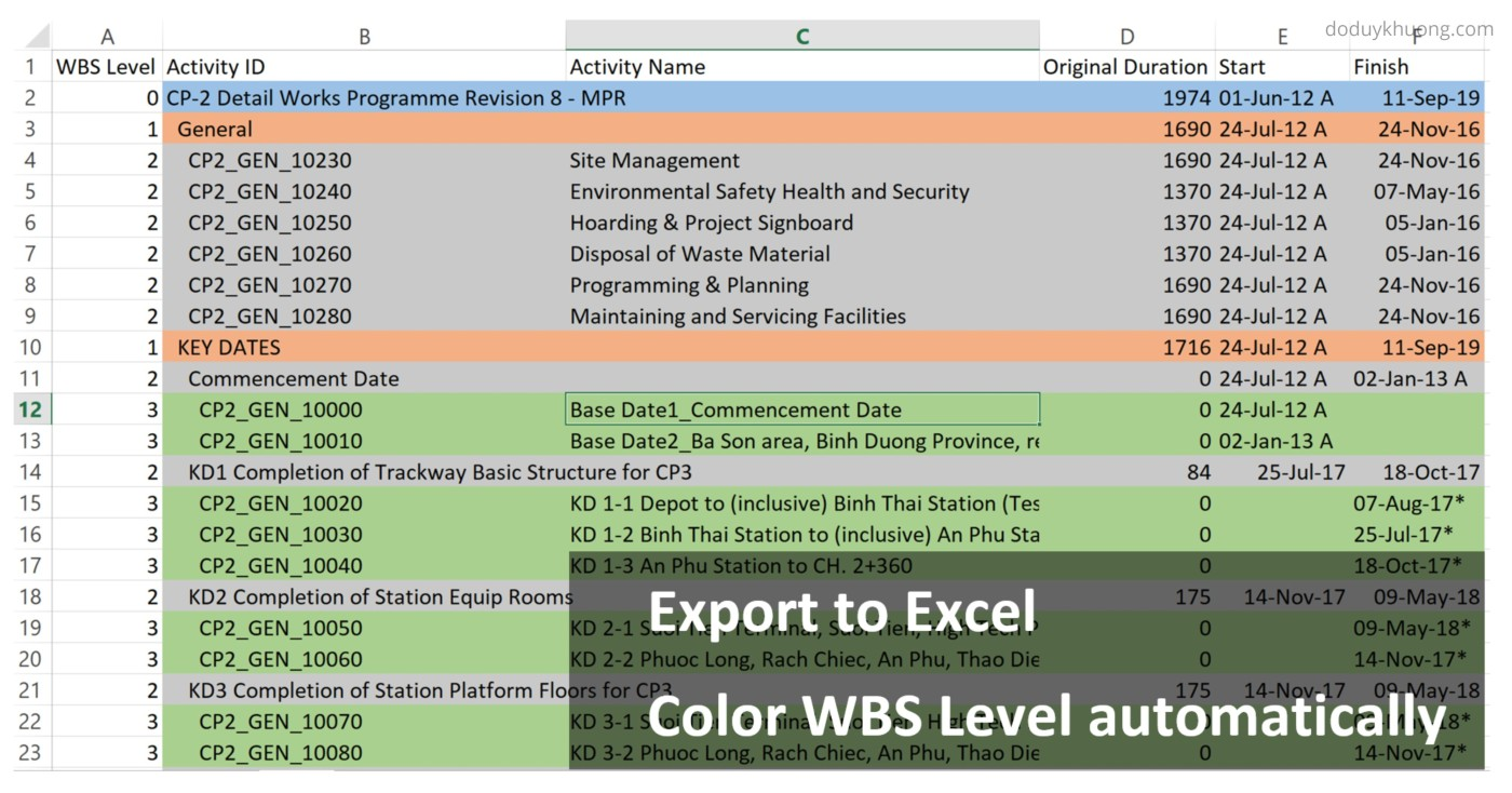 Primavera P6 export to Excel  How to color WBS level automatically