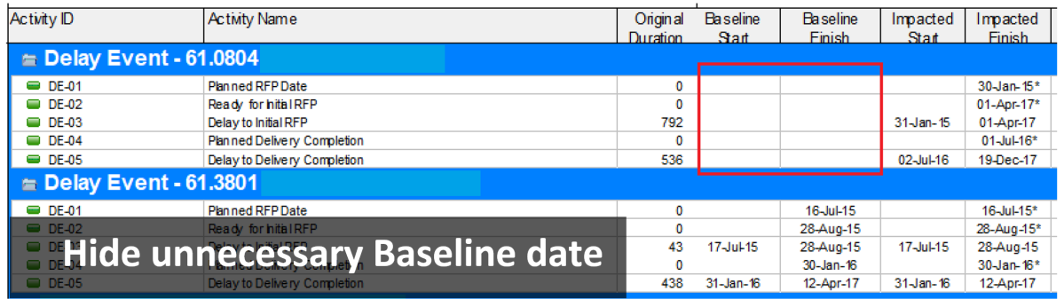 Delay Analysis report in Primavera P6: Hide Baseline dates in Delay Event project