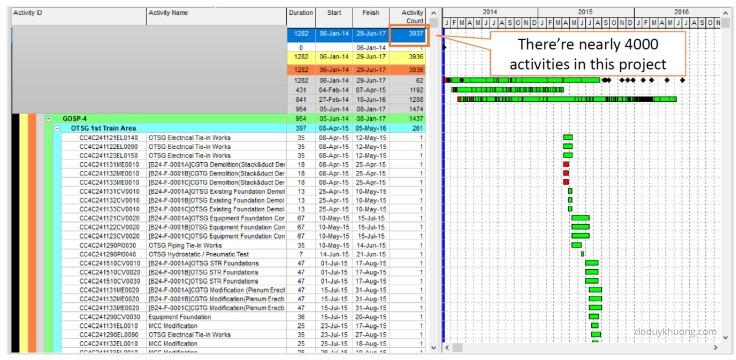 Benefit of using Primavera P6 in Delay Analysis-1