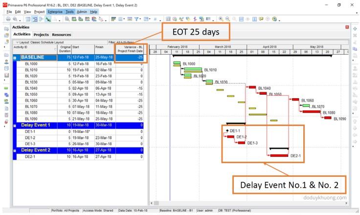 Benefit of using Primavera P6 in Delay Analysis-10