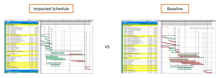 Benefit of using Primavera P6 in Delay Analysis-4