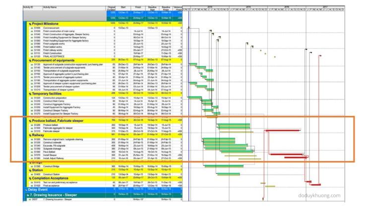 Benefit of using Primavera P6 in Delay Analysis-5