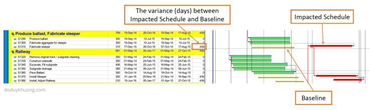 Benefit of using Primavera P6 in Delay Analysis-6