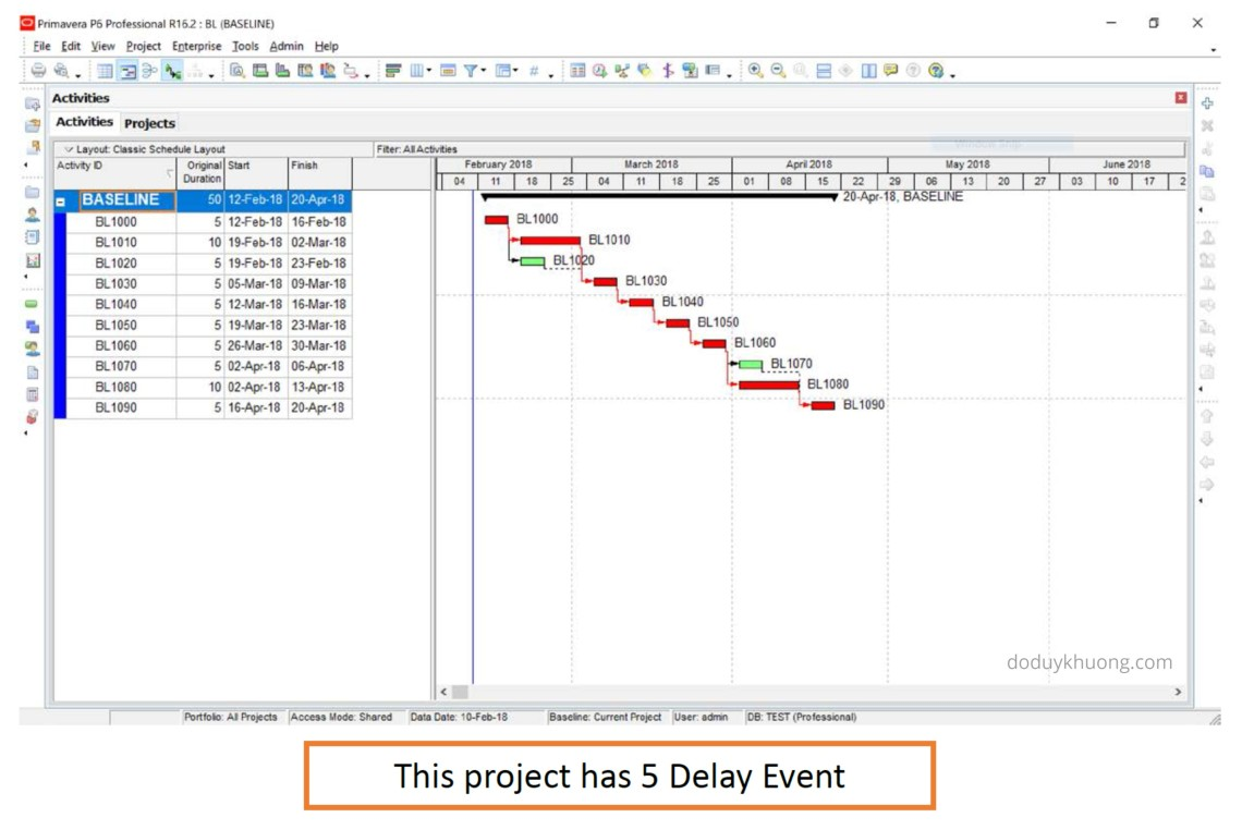Benefit of using Primavera P6 in Delay Analysis-7