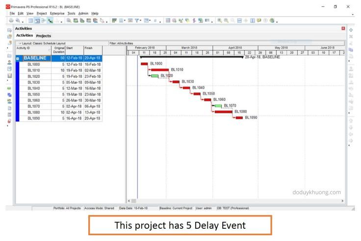 Benefit of using Primavera P6 in Delay Analysis-7