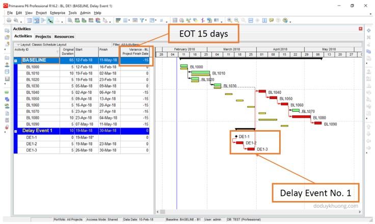 Benefit of using Primavera P6 in Delay Analysis-8
