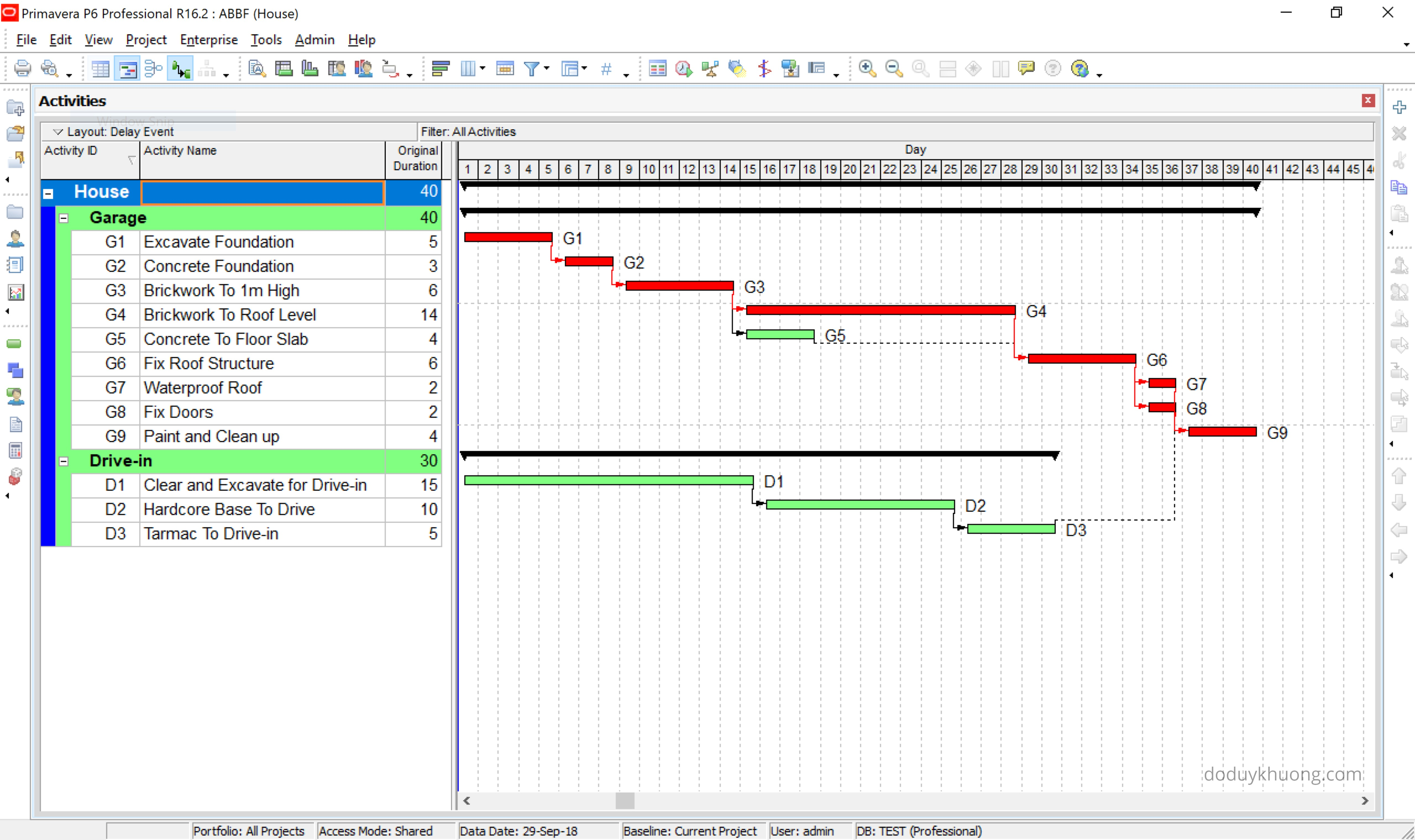 How to perform Collapsed As-Built, As-Built But-For Schedule Delay Analysis in Primavera P6-1