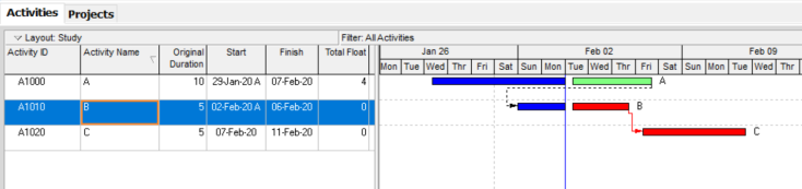 How to remove the gap between actual bar and remaining bar in schedule update in Primavera P6-10