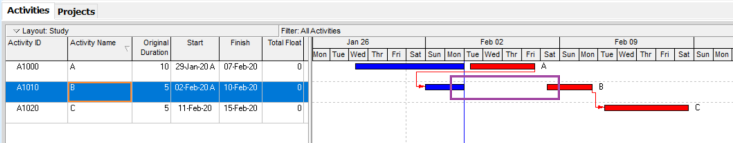 How to remove the gap between actual bar and remaining bar in schedule update in Primavera P6-8