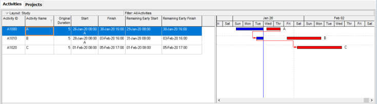 Primavera P6 Schedule Options - Calculate start-to-start lag from-3