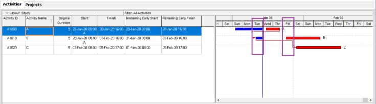 Primavera P6 Schedule Options - Calculate start-to-start lag from-4
