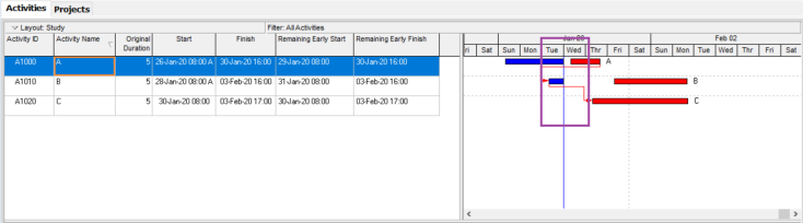 Primavera P6 Schedule Options - Calculate start-to-start lag from-5